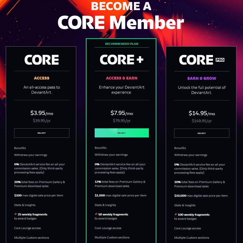 DeviantArt Core (paid) plans
